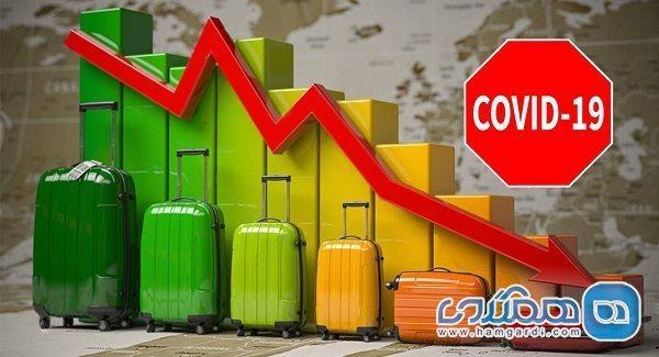 سفر مسئولانه پیشنهادی برای نجات صنعت گردشگری است